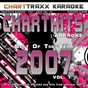 Album Charthits karaoke : the very best of the year 2007, vol. 7 (karaoke hits of the year 2007) de Charttraxx Karaoke