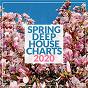Compilation Spring deep house charts 2020 avec Paul Jockey / Ben Delay / Matthew Orr / David Mermoud / Matt Caseli & David Jimenez...